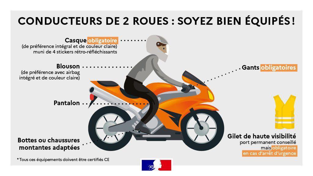 équipements de sécurité en moto